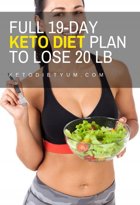 19-Day Ketogenic Diet Fasting Plan and Menu (IF Keto Guide)