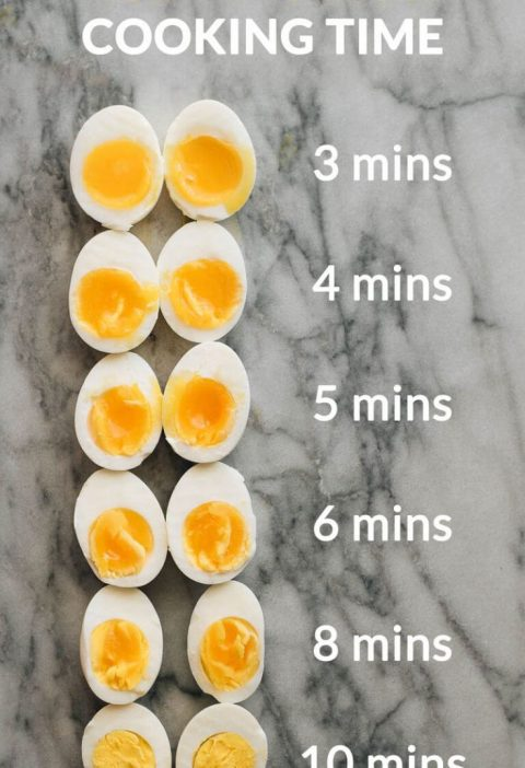 Instant Pot Eggs - A thorough guide on how to use your Instant Pot to make perfe...