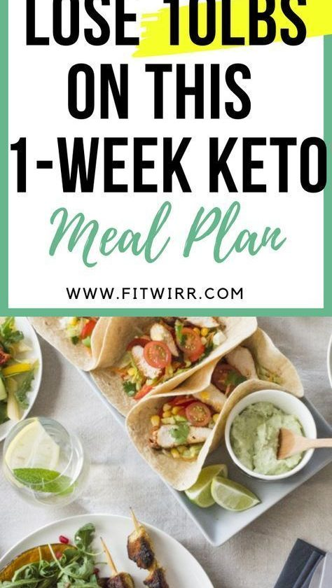 ketogenic meal plan 8076575656 #Nutritionforweightloss
